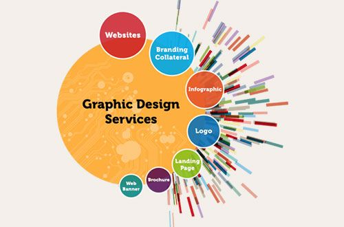 Overview-of-our-Design-Services