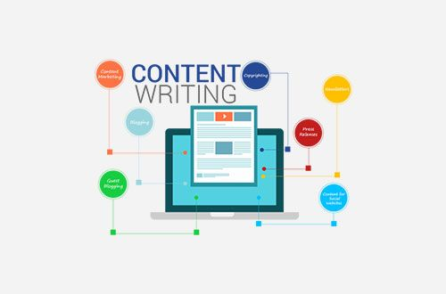 the-Benefits-of-Outsourcing-Content-Writing
